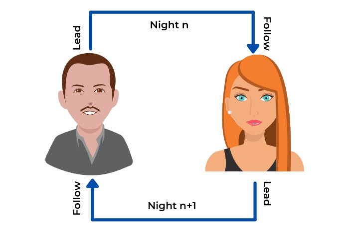 One Night Stand Text Role Reversal