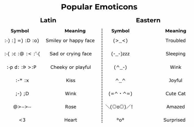 Popular Emoticons